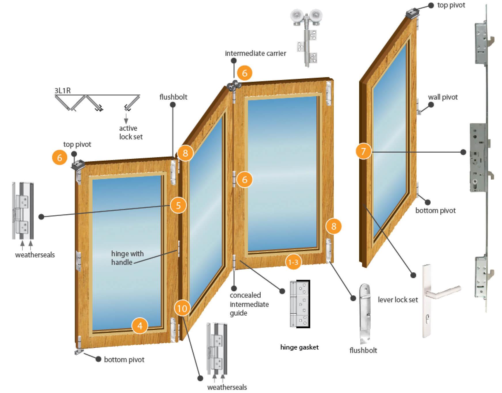 vista-wood-configuration
