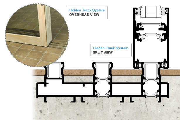 Lift and Slide Door Systems: Euro-Wall