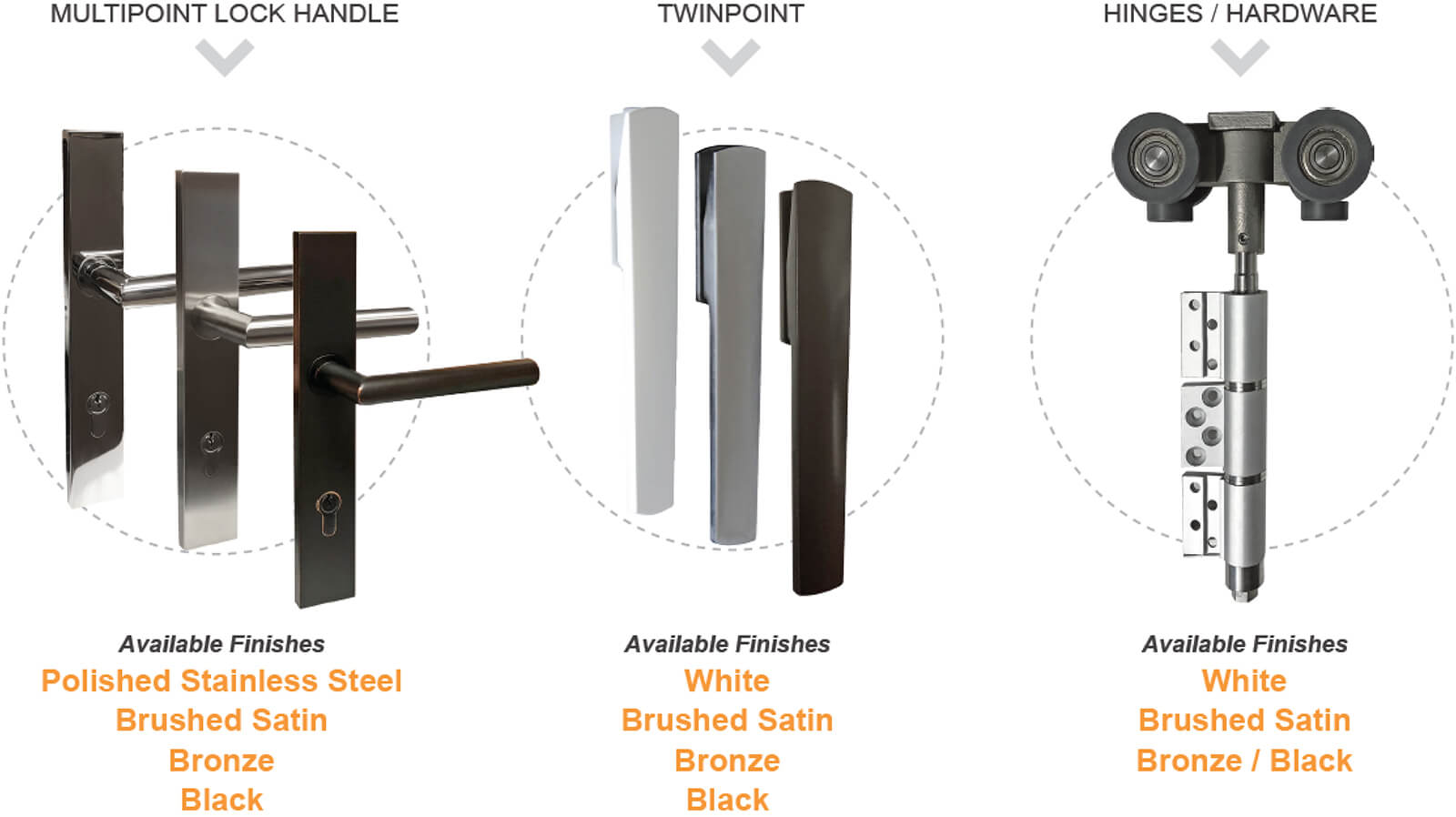 Euro Vista Fold™ Impact Rated Aluminum Doors • Euro-Wall Systems