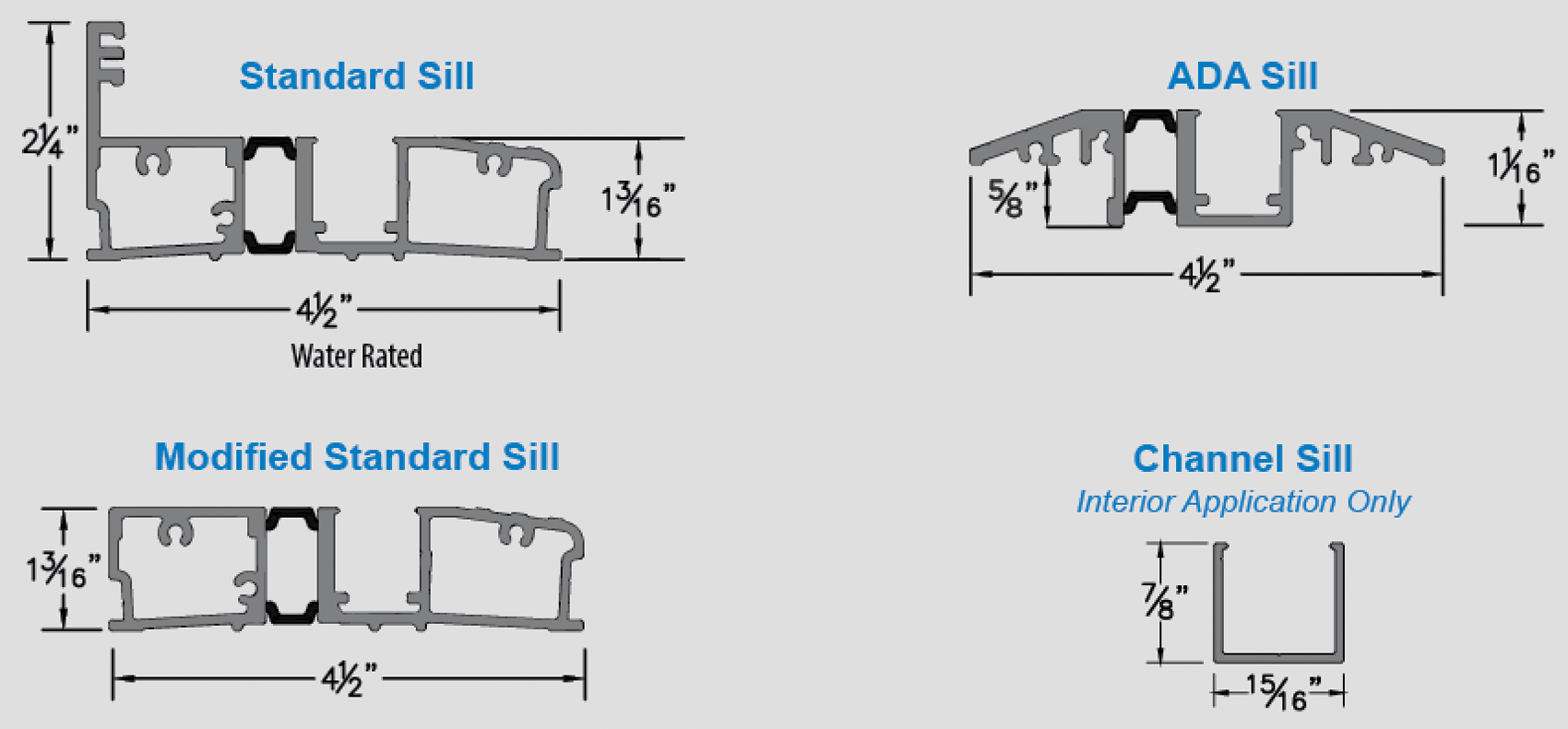 c5-sill-options-1